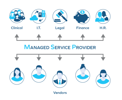 managed-service-provider-graphic-02
